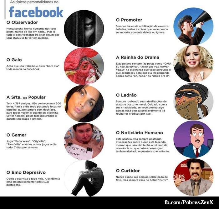 Perfis típicos do Facebook