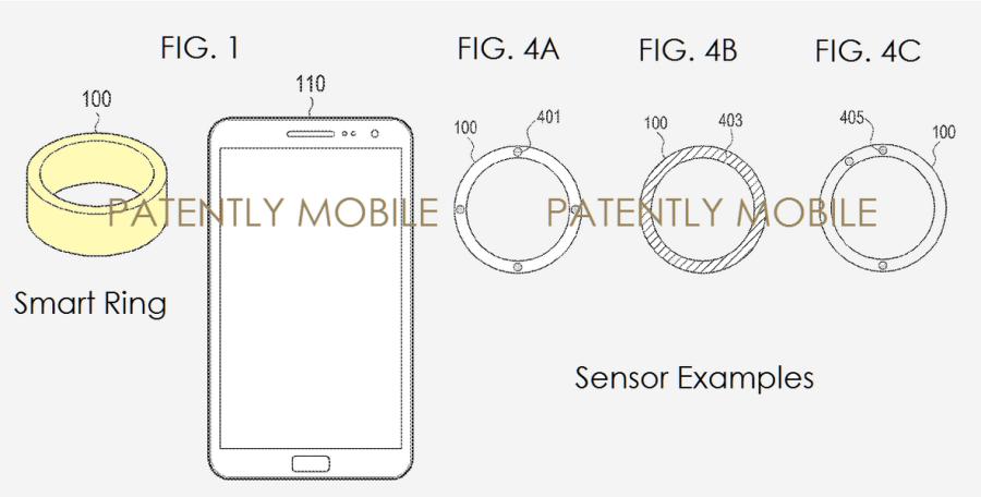 patentes-aneis-inteligentes-1
