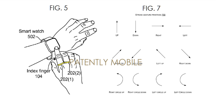 patentes-aneis-inteligentes-2